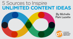5 Sources to Inspire Unlimited Content Ideas
