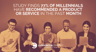 Study Finds 77% of Millennials Have Recommended a Product or Service in the Past Month