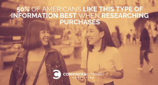 50% of Americans Like This Type of Information Best When Researching Purchases