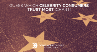 Guess Which Celebrity Consumers Trust Most [Chart and Video]