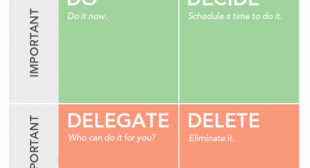 How to Work Efficiently: The 2 Critical Keys to Productive Work