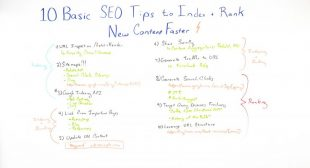 10 Basic SEO Tips to Index + Rank New Content Faster – Whiteboard Friday