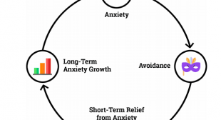 How to Control Anxiety and Calm Your Anxious Thoughts