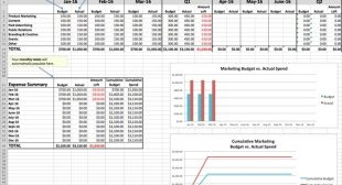 How to Manage Your Entire Marketing Budget [Free Budget Planner Templates]