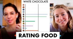 Pro Chefs Rate Foods from 1-100 | Test Kitchen Talks @ Home | Bon Appétit