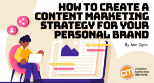 How to Create a Content Marketing Strategy for Your Personal Brand